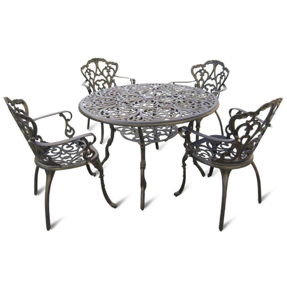 Коллекция кованной мебели New Viktoria