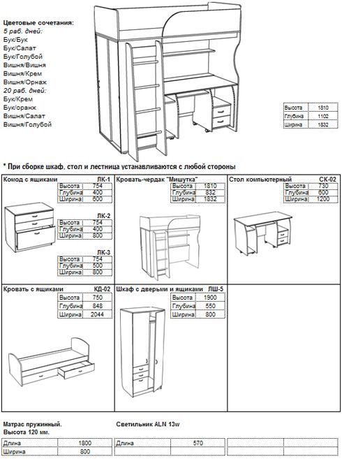 Кровати односпальные Моя мебель - интернет-магазин